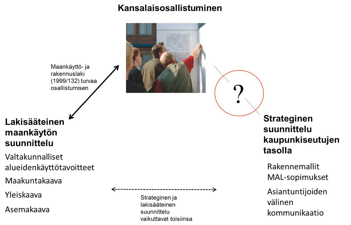 Bäcklund_kuvio1