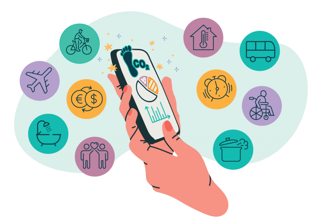 piirroskuva, jossa käsi pitää puhelinta, ympärillä erilaisia kulutukseen liittyviä sovelluksia