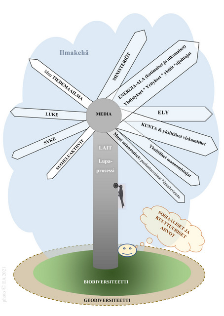ilmastoteko uusiutuvaenergia